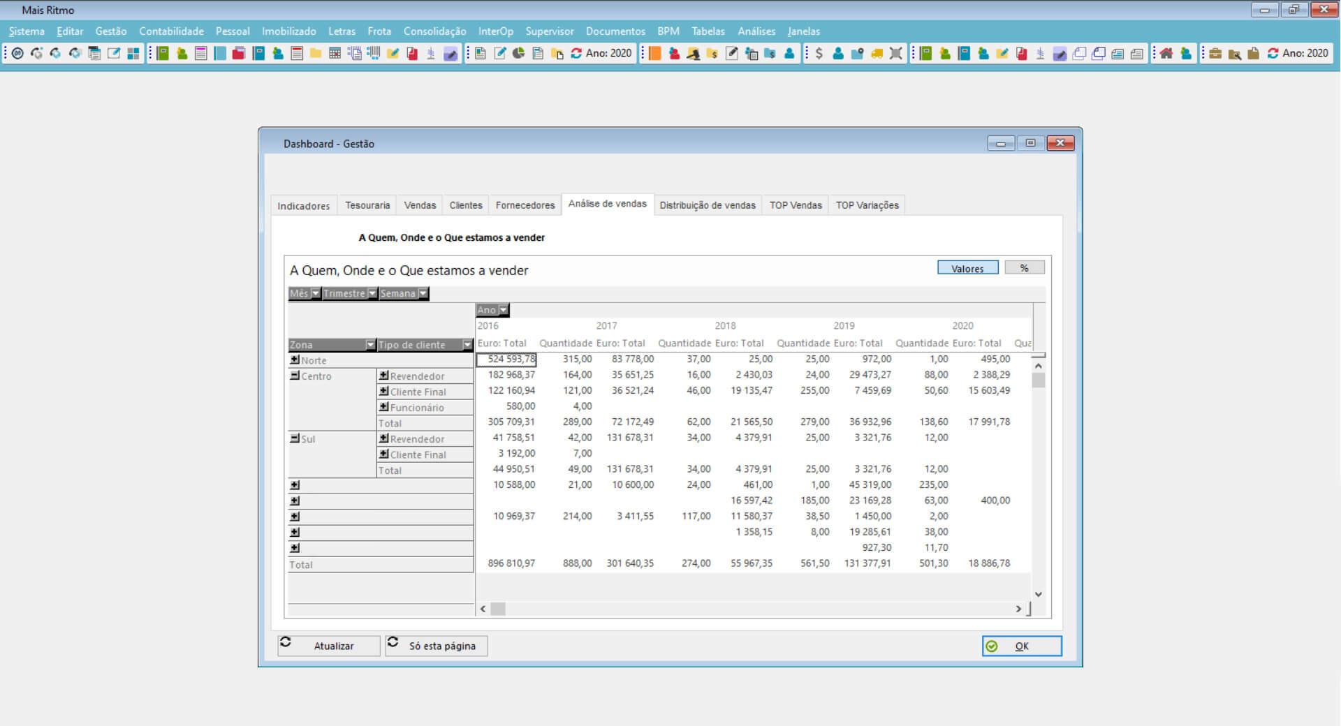 Screenshot do ERP Sofware de Gestão PHC CS